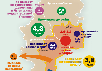 """Старые """"республики"""". Когда ОРДЛО вымрут без Украины"""
