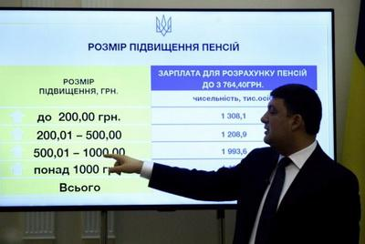 Кабмин предложил поднять размер минимальной пенсии в Украине до 1452 гривен
