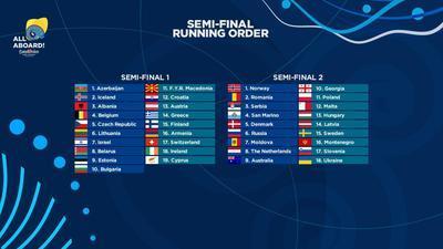 Участники Евровидения-2018 узнали свои порядковые номера